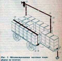 Mechanized platform on wheels