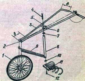 Wheeled cultivator from a bicycle
