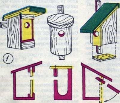 A birdhouse in the garden