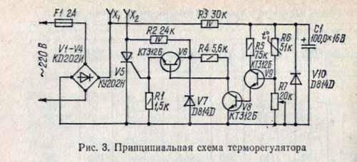 Control de temperatura en el pabellón