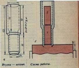 Cómo hacer un tope redondo para un orificio para el grifo