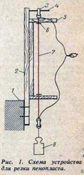 Cómo cortar espuma