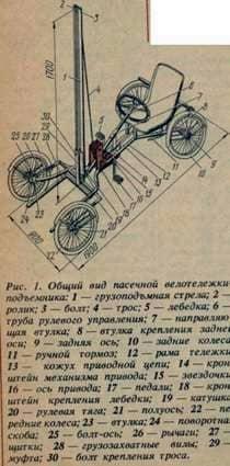Bicicleta y ascensor