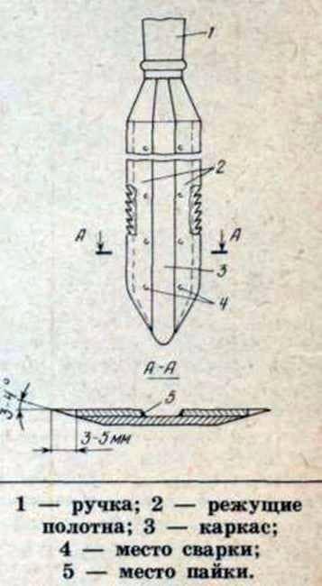 Cuchillo para imprimir panales