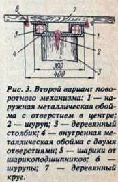 Miracle wax furnace
