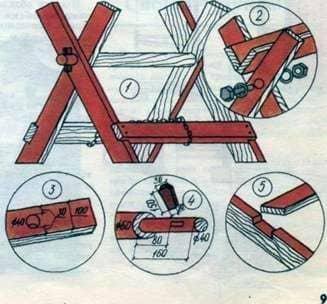 Astillas de madera para aserrar leña