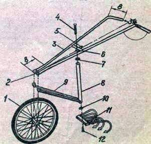 Cultivador de ruedas de una bicicleta
