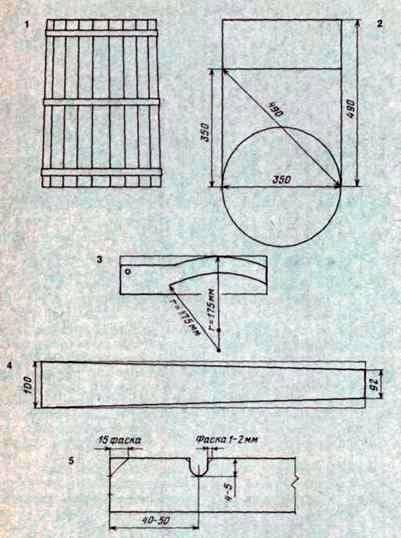 Cómo hacer una tina