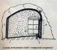 Эффективное укрытие для пчел