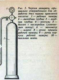 Обработка щавелевой кислотой