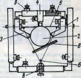 Разметка трубы дыркой от треугольника